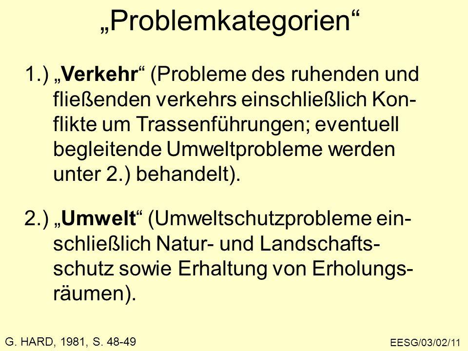 """""""Problemkategorien 1.) """"Verkehr (Probleme des ruhenden und"""