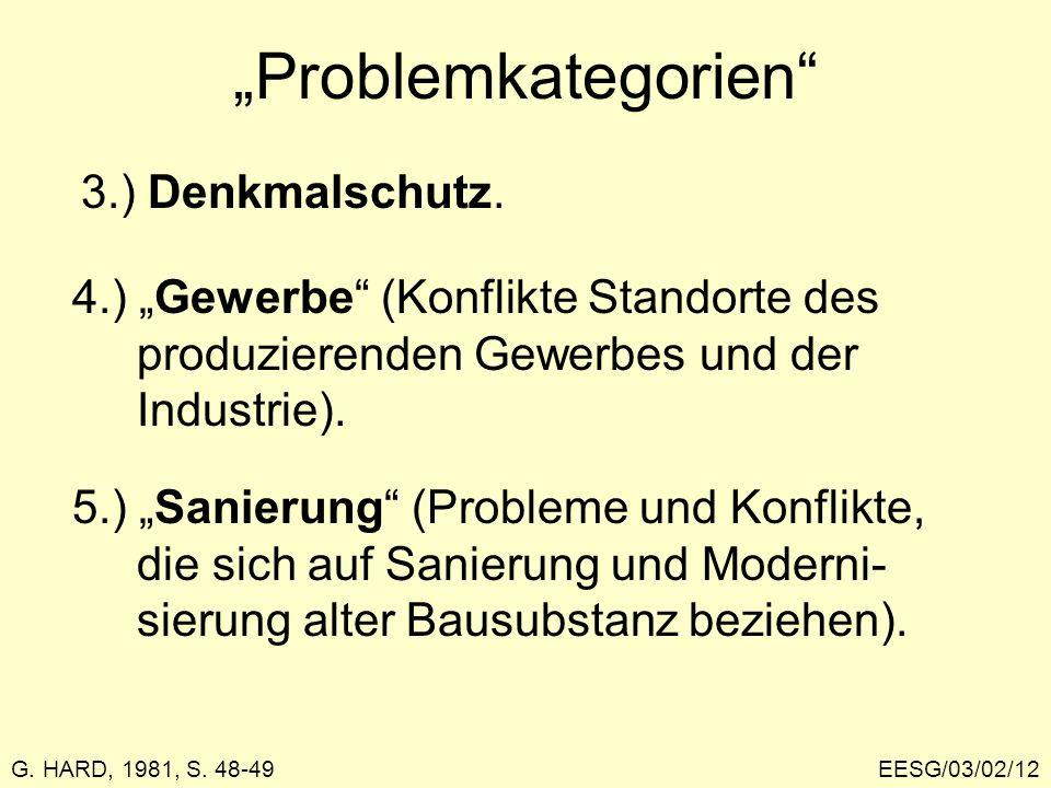 """Problemkategorien 3.) Denkmalschutz."