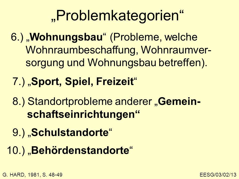 """""""Problemkategorien 6.) """"Wohnungsbau (Probleme, welche"""