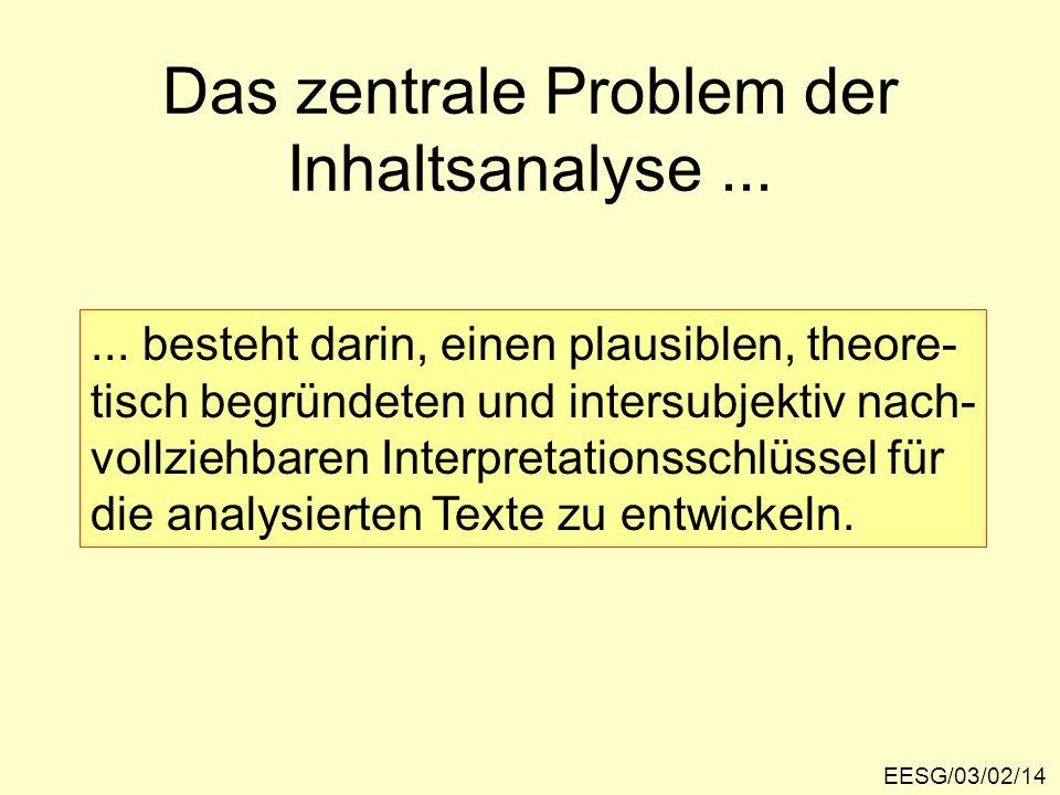 Das zentrale Problem der Inhaltsanalyse ...