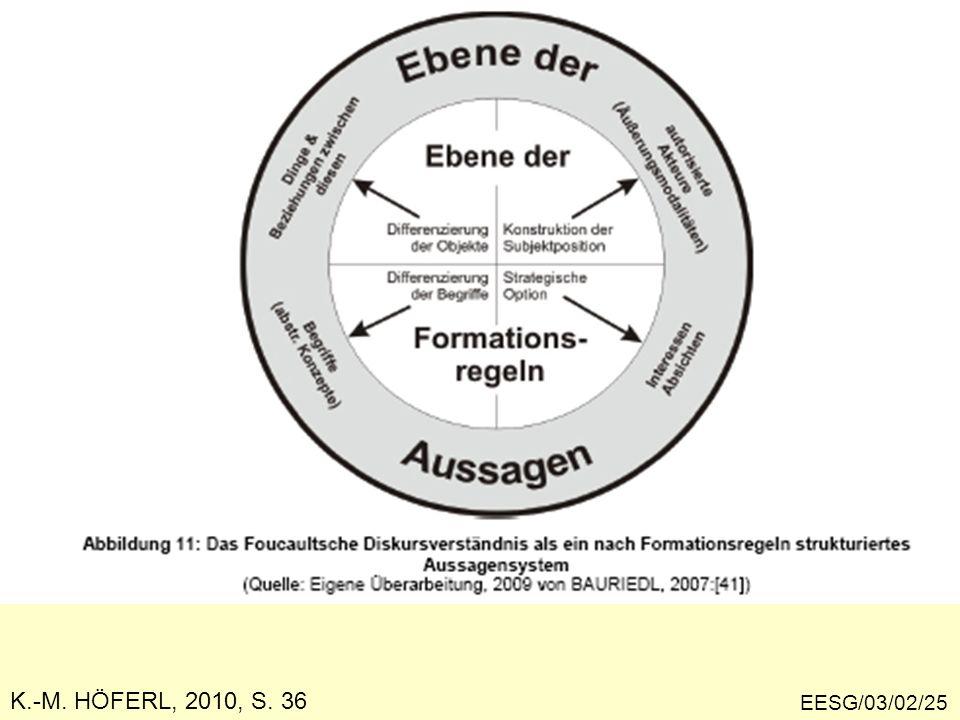 K.-M. HÖFERL, 2010, S. 36 EESG/03/02/25