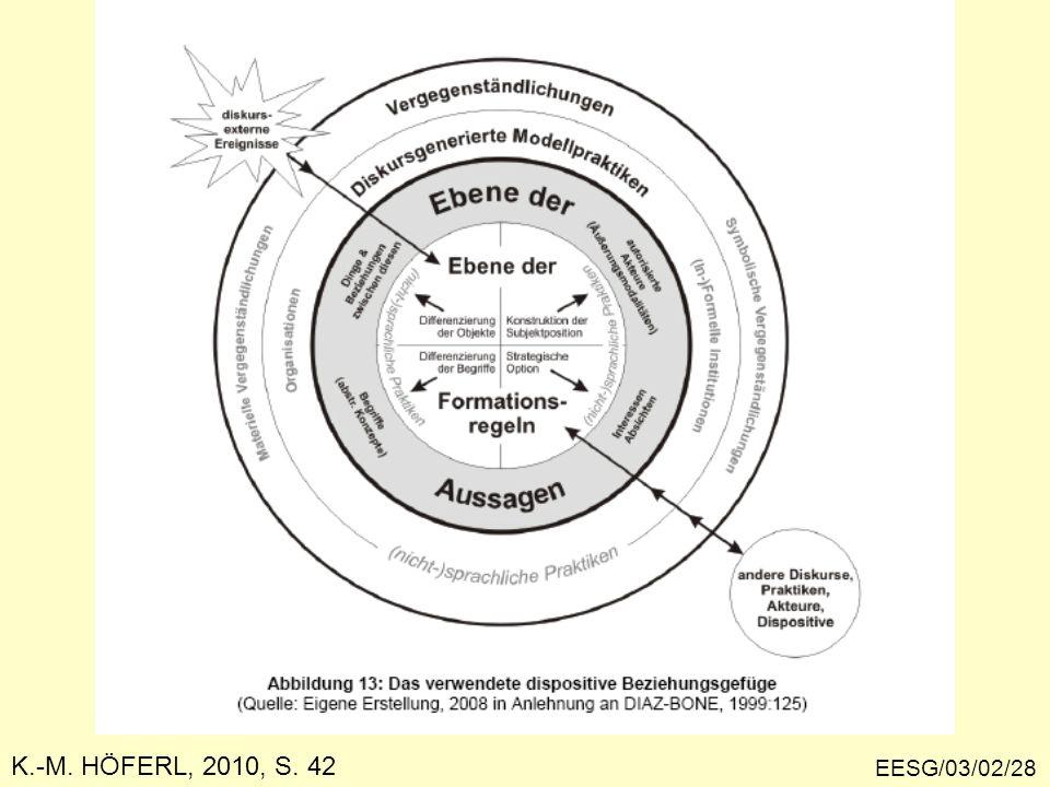 K.-M. HÖFERL, 2010, S. 42 EESG/03/02/28