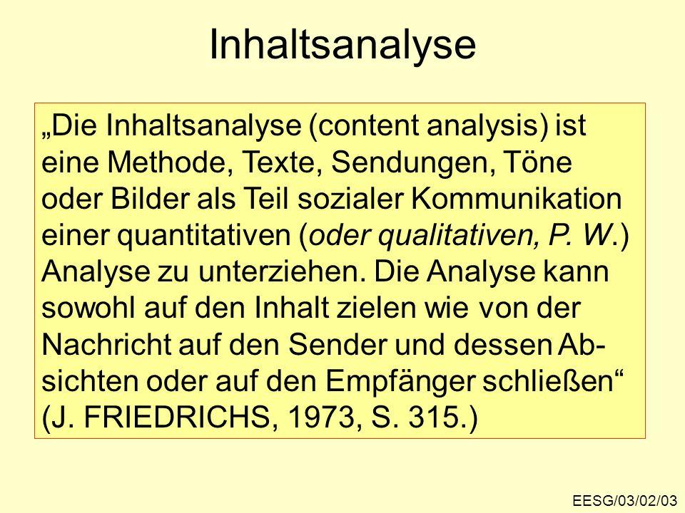 Inhaltsanalyse