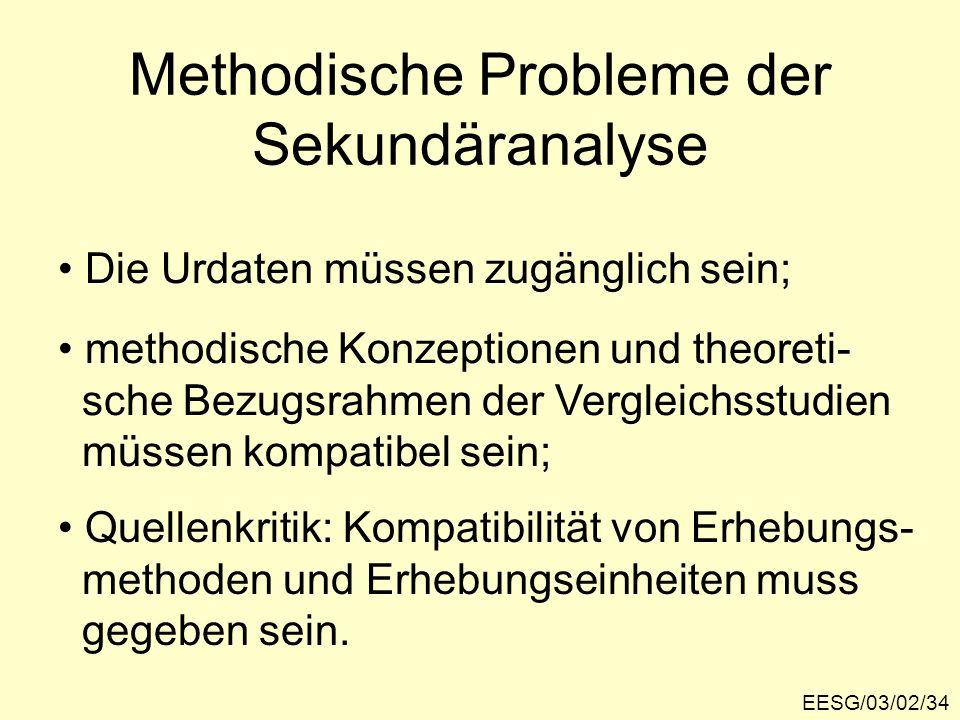 Methodische Probleme der Sekundäranalyse