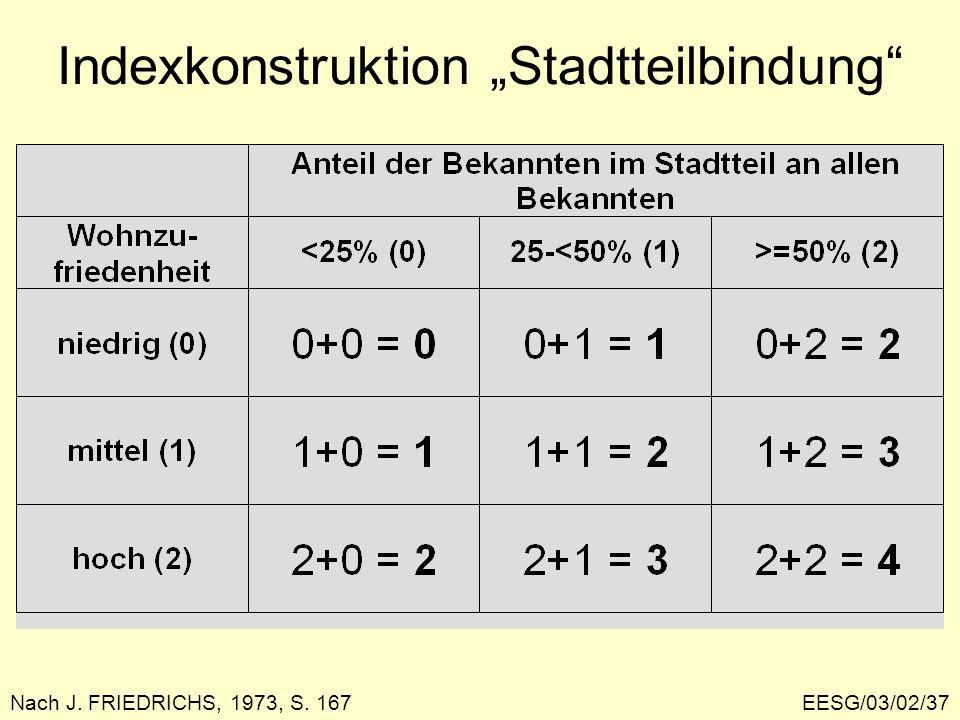 "Indexkonstruktion ""Stadtteilbindung"