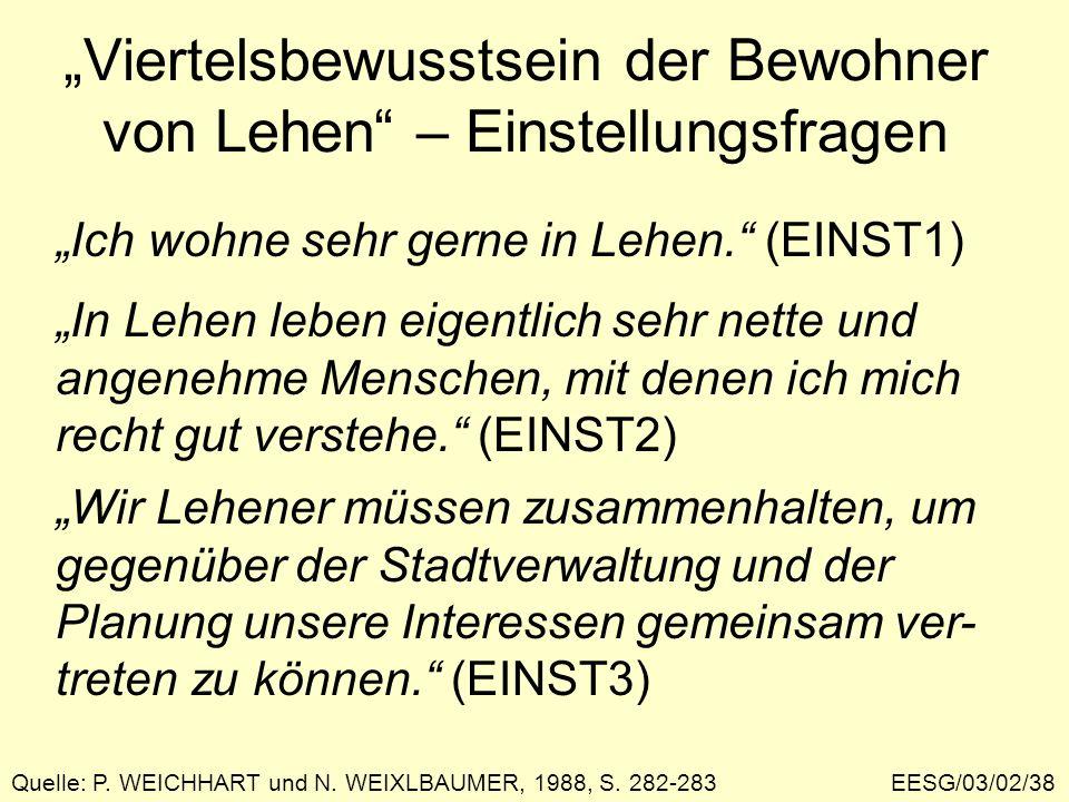 """""""Viertelsbewusstsein der Bewohner von Lehen – Einstellungsfragen"""