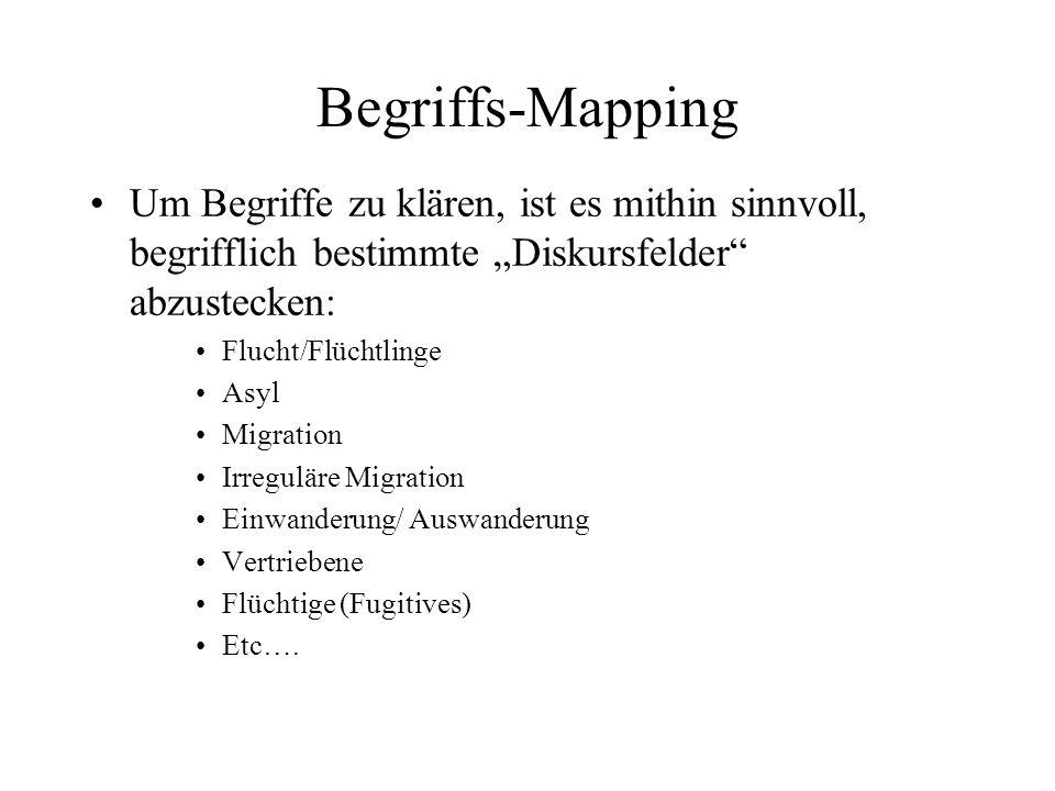 """Begriffs-Mapping Um Begriffe zu klären, ist es mithin sinnvoll, begrifflich bestimmte """"Diskursfelder abzustecken:"""