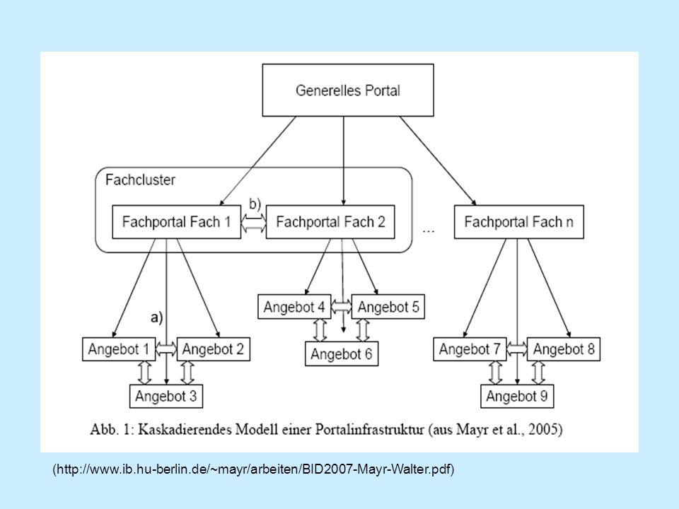 (http://www.ib.hu-berlin.de/~mayr/arbeiten/BID2007-Mayr-Walter.pdf)