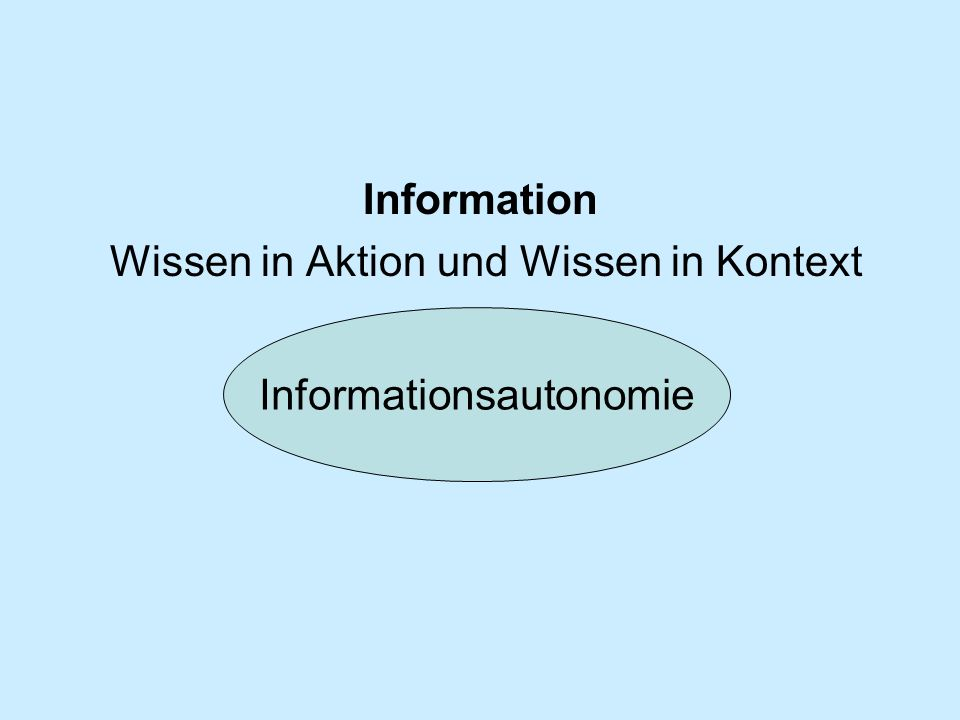 Wissen in Aktion und Wissen in Kontext