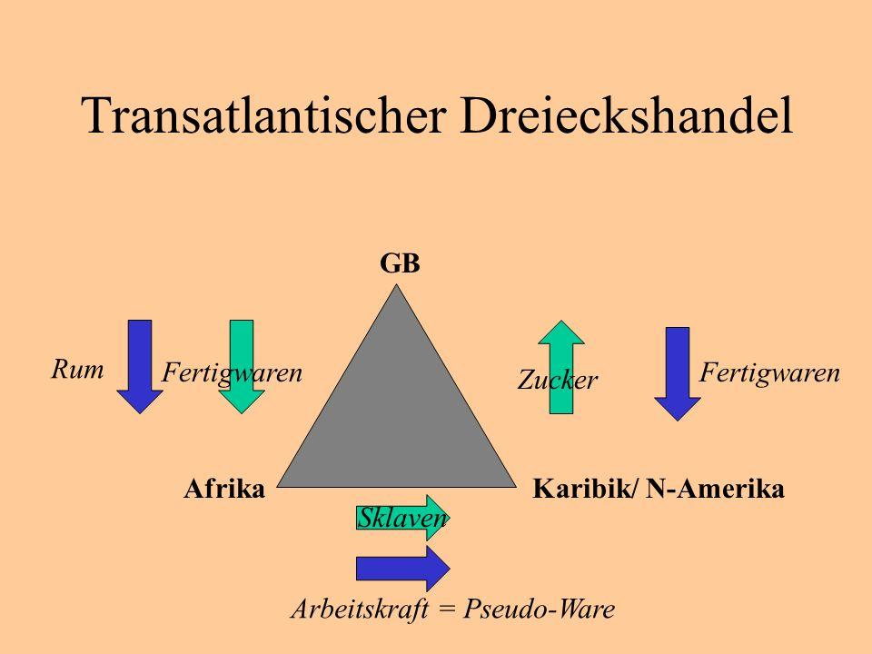 Transatlantischer Dreieckshandel