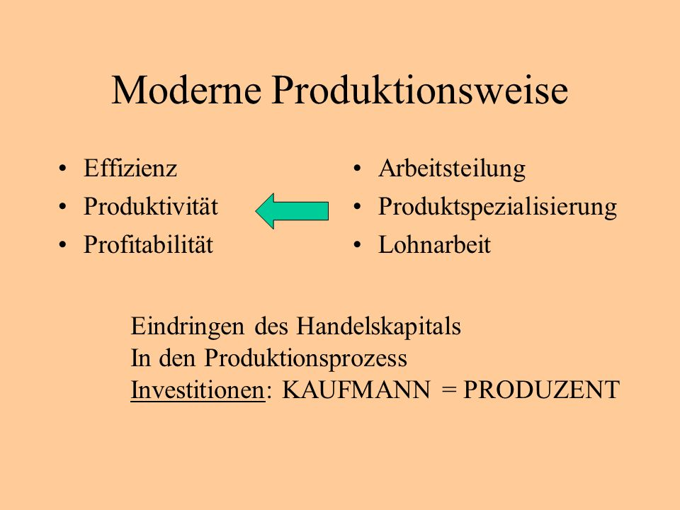 Moderne Produktionsweise