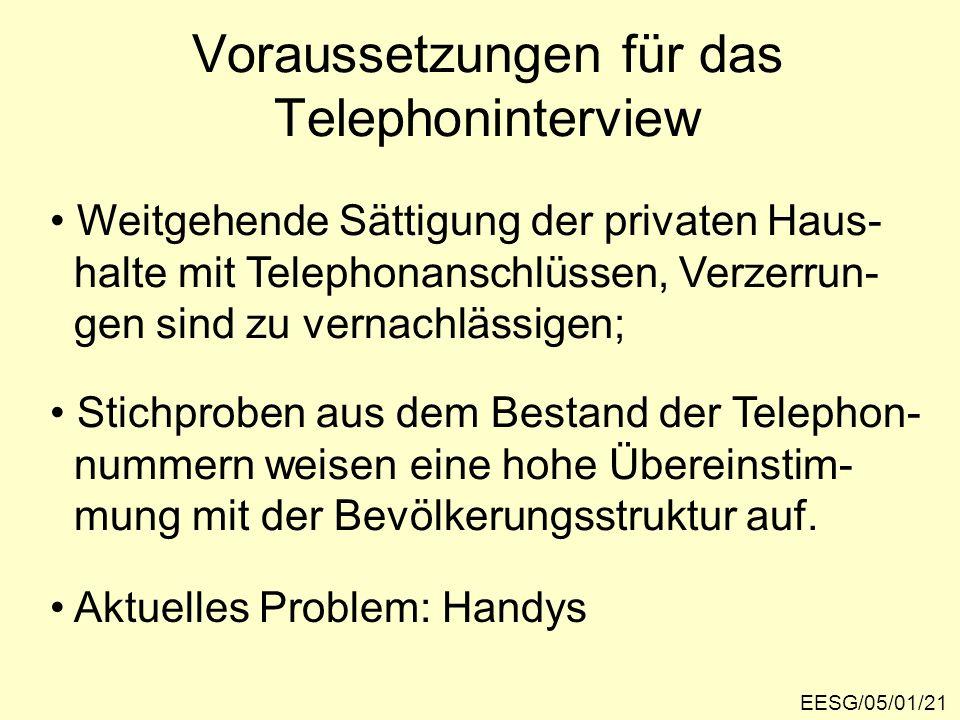 Voraussetzungen für das Telephoninterview
