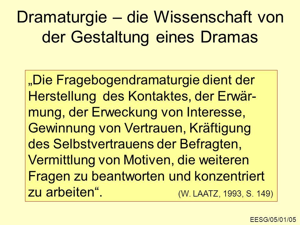 Dramaturgie – die Wissenschaft von der Gestaltung eines Dramas