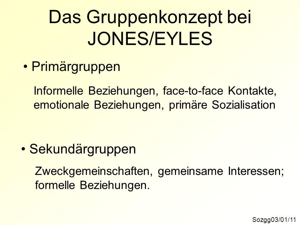 Das Gruppenkonzept bei JONES/EYLES