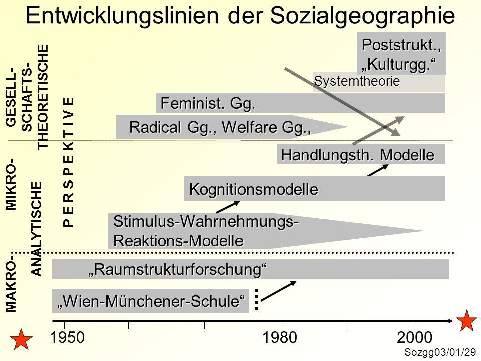 Entwicklungslinien der Sozialgeographie