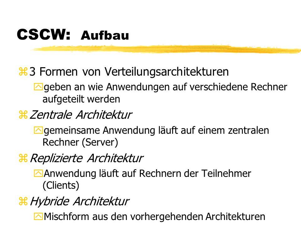 CSCW: Aufbau 3 Formen von Verteilungsarchitekturen