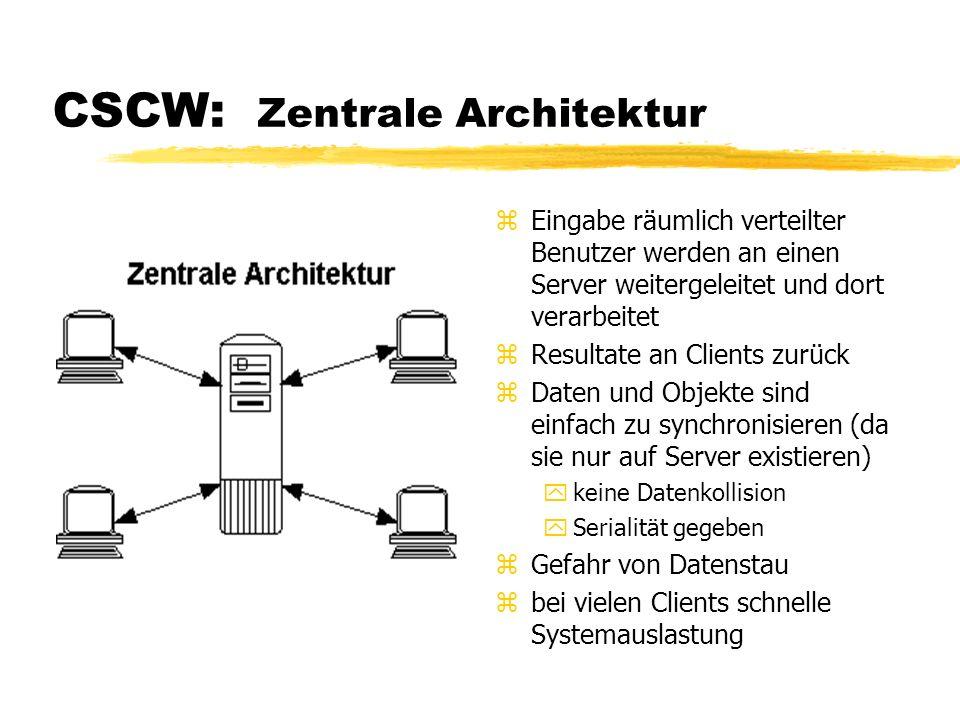 CSCW: Zentrale Architektur