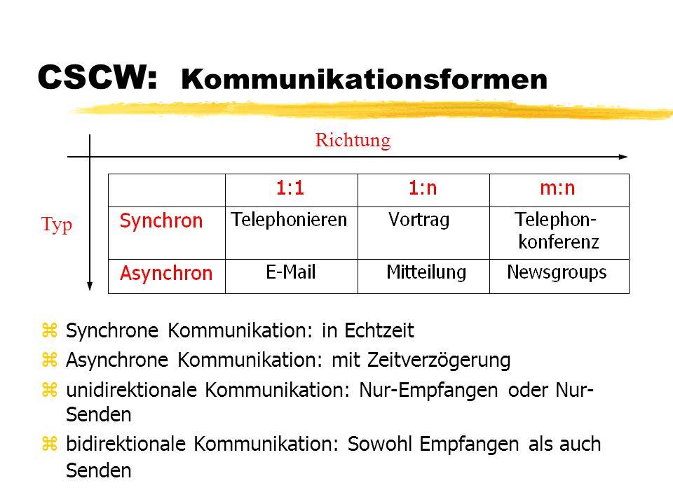 CSCW: Kommunikationsformen