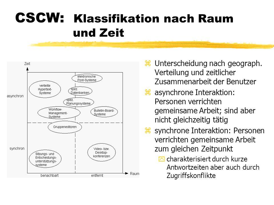 CSCW: Klassifikation nach Raum und Zeit