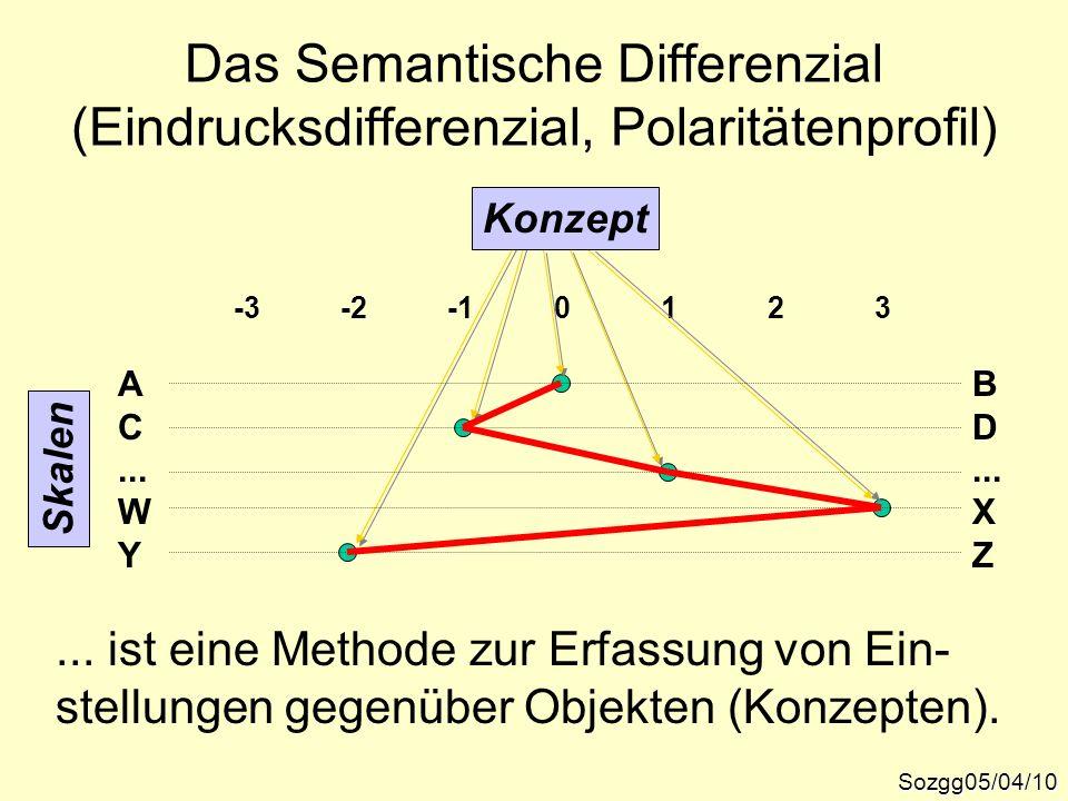 Das Semantische Differenzial (Eindrucksdifferenzial, Polaritätenprofil)