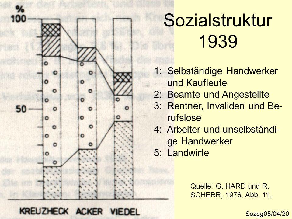 Sozialstruktur 1939 1: Selbständige Handwerker und Kaufleute