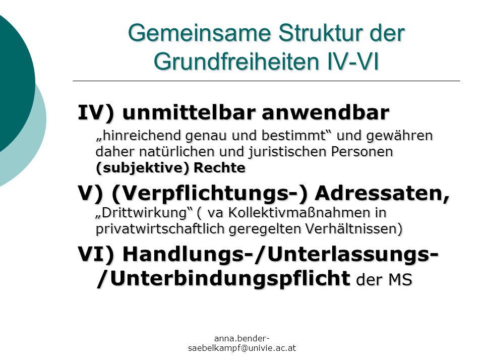 Gemeinsame Struktur der Grundfreiheiten IV-VI