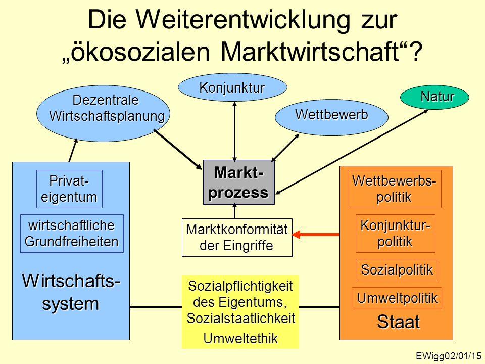 """Die Weiterentwicklung zur """"ökosozialen Marktwirtschaft"""