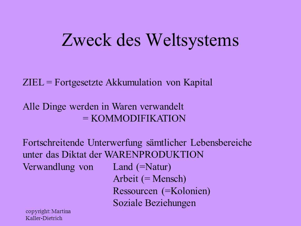 Zweck des Weltsystems ZIEL = Fortgesetzte Akkumulation von Kapital