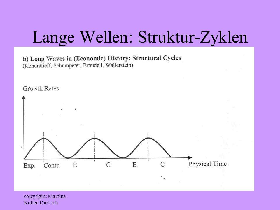Lange Wellen: Struktur-Zyklen