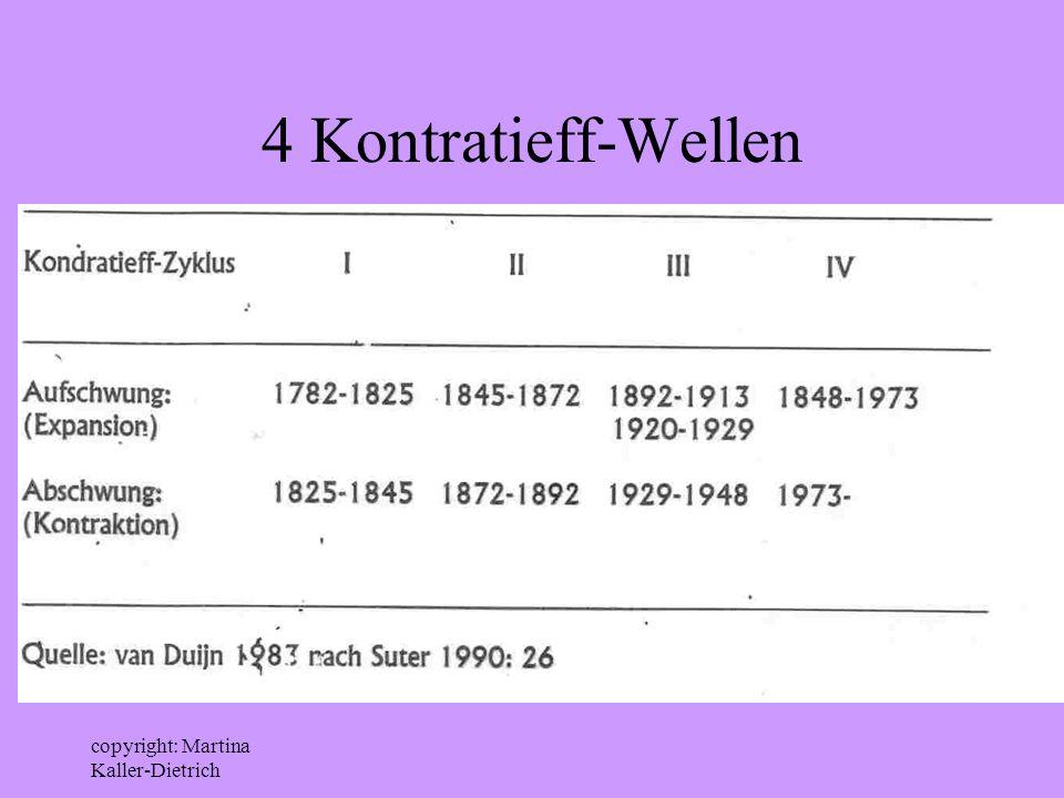 4 Kontratieff-Wellen copyright: Martina Kaller-Dietrich