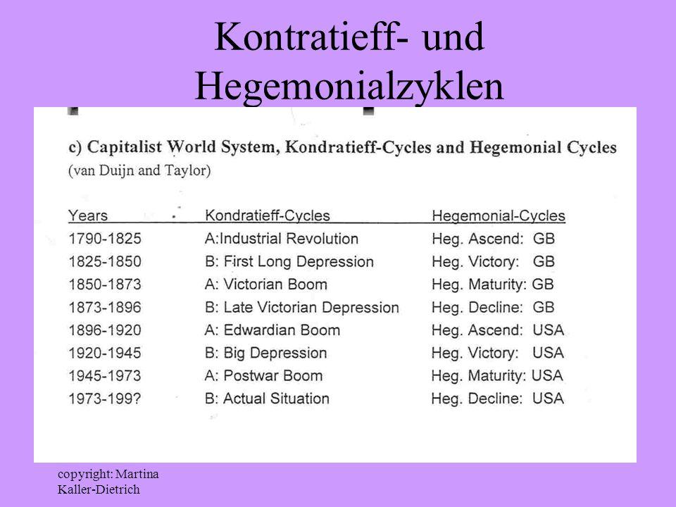 Kontratieff- und Hegemonialzyklen