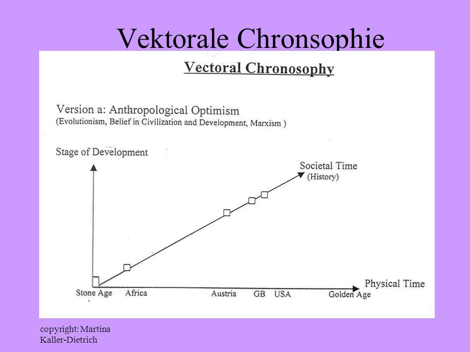 Vektorale Chronsophie