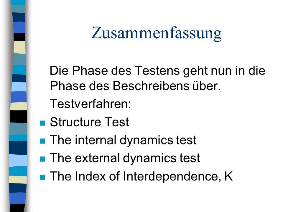 Zusammenfassung Die Phase des Testens geht nun in die Phase des Beschreibens über. Testverfahren: Structure Test.