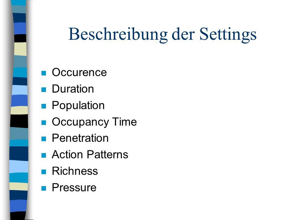 Beschreibung der Settings