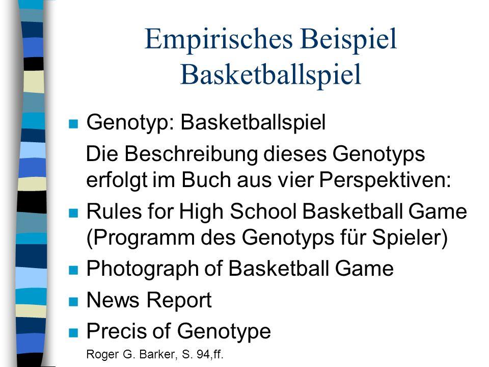 Empirisches Beispiel Basketballspiel