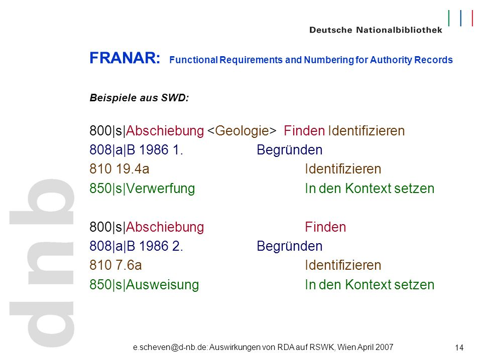 FRANAR: Functional Requirements and Numbering for Authority Records
