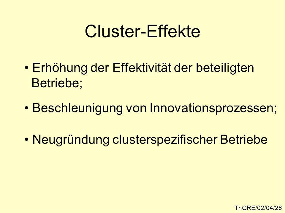 Cluster-Effekte Erhöhung der Effektivität der beteiligten Betriebe;