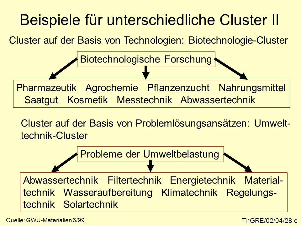 Beispiele für unterschiedliche Cluster II