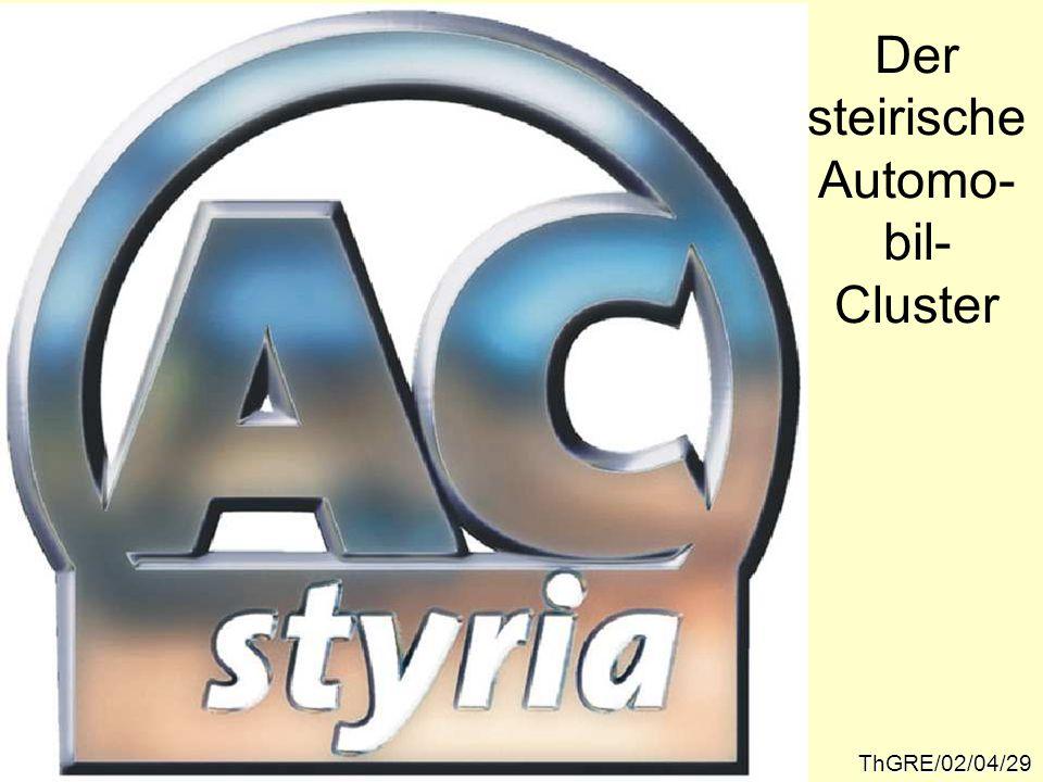 Der steirische Automo- bil-Cluster