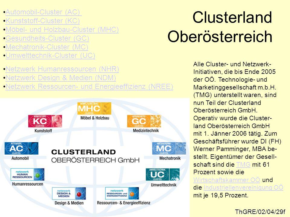 Clusterland Oberösterreich