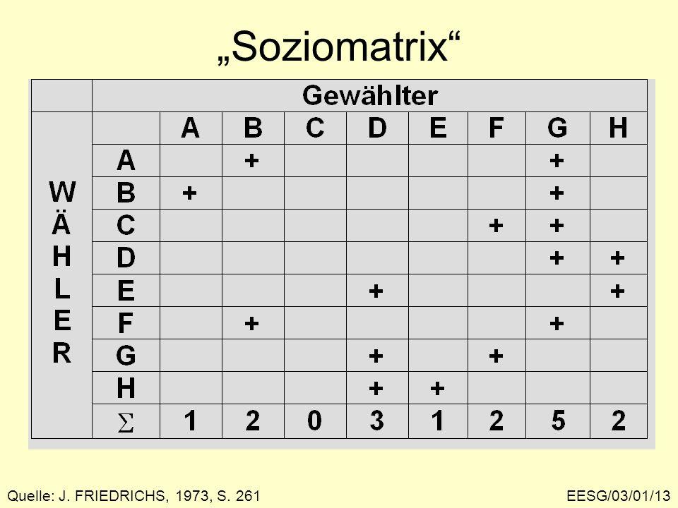 """Soziomatrix Quelle: J. FRIEDRICHS, 1973, S. 261 EESG/03/01/13"