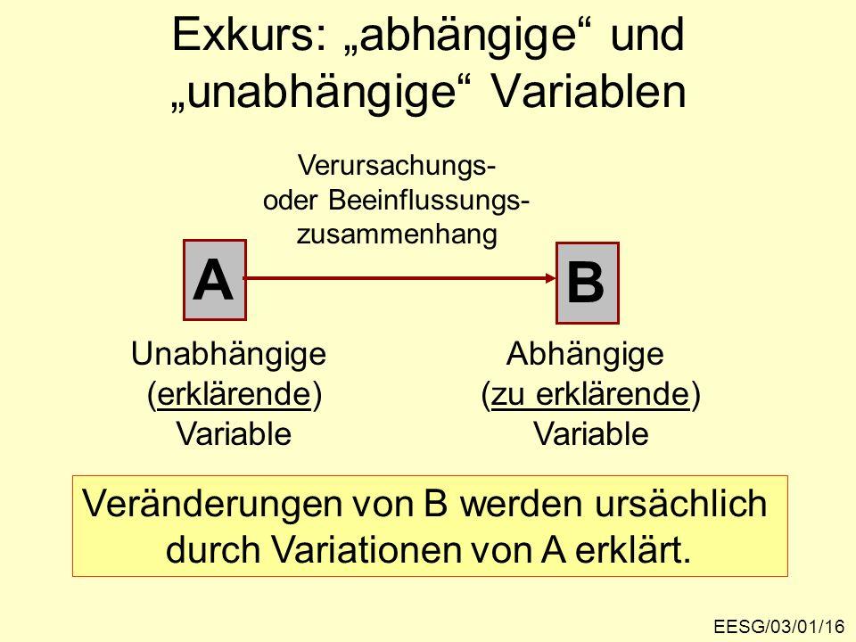 """Exkurs: """"abhängige und """"unabhängige Variablen"""