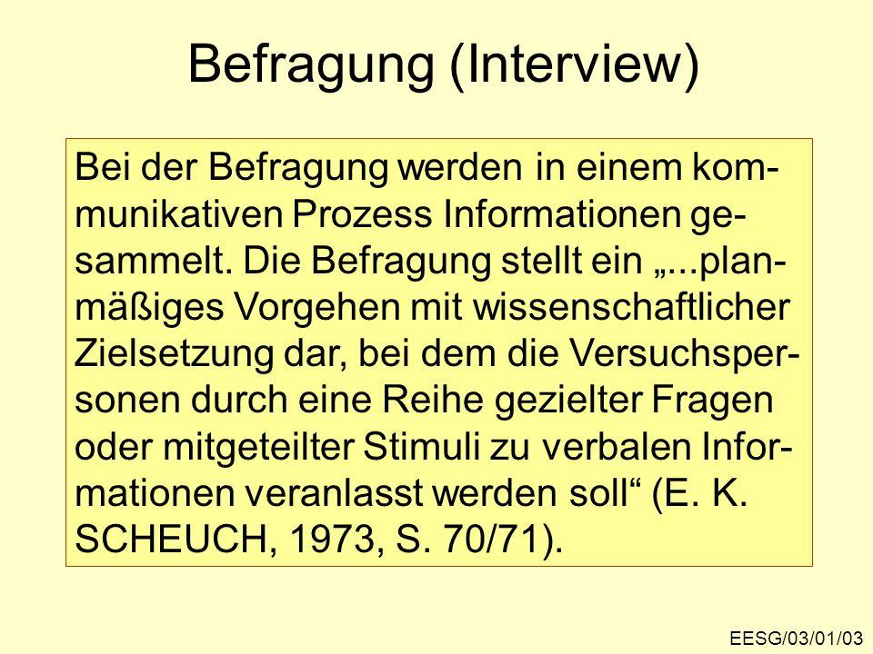 Befragung (Interview)