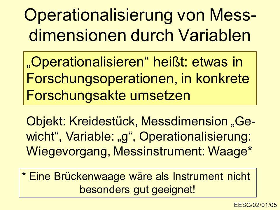 Operationalisierung von Mess-dimensionen durch Variablen