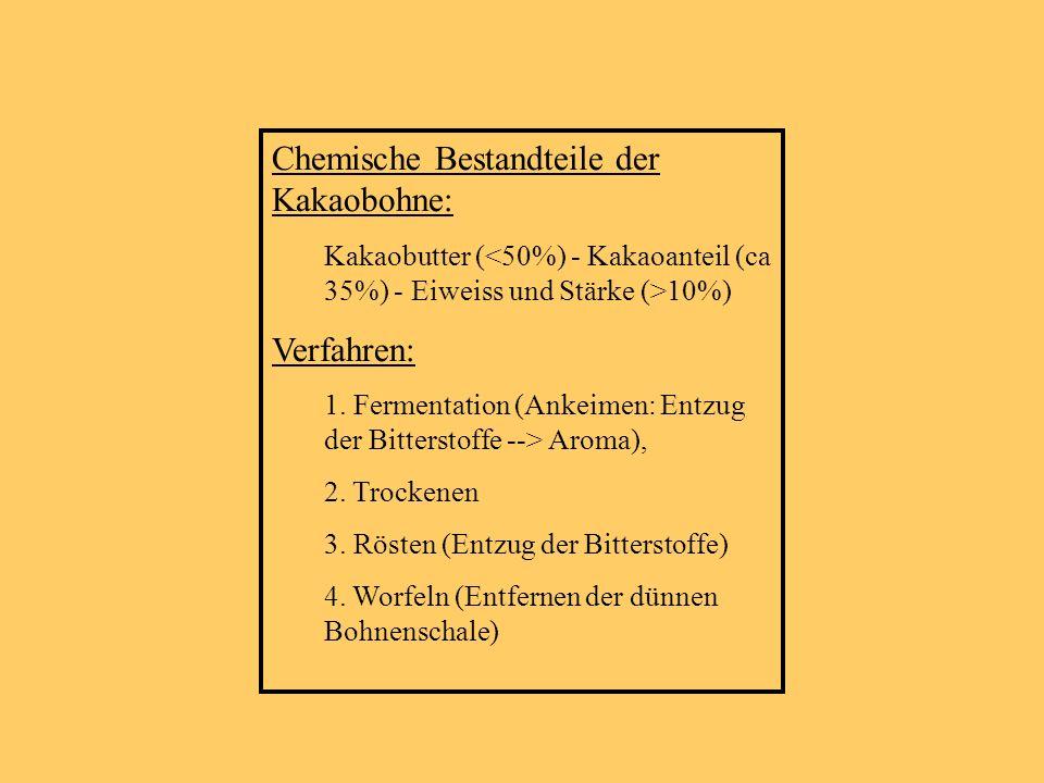 Chemische Bestandteile der Kakaobohne: