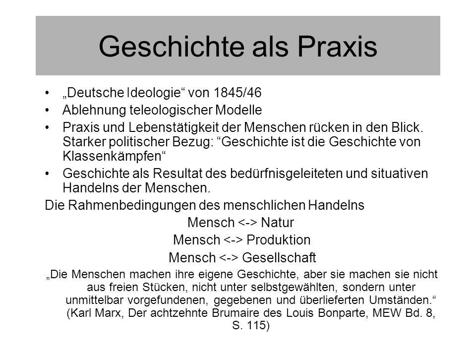 """Geschichte als Praxis """"Deutsche Ideologie von 1845/46"""