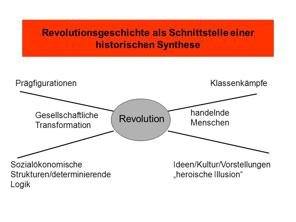Revolutionsgeschichte als Schnittstelle einer historischen Synthese