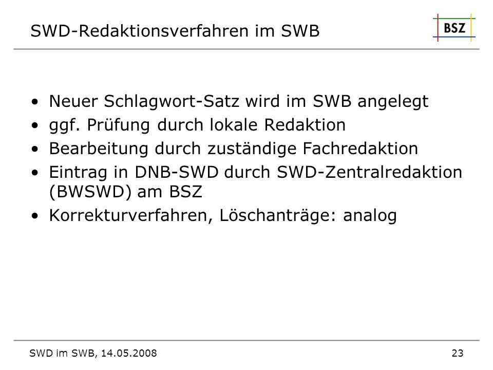 SWD-Redaktionsverfahren im SWB