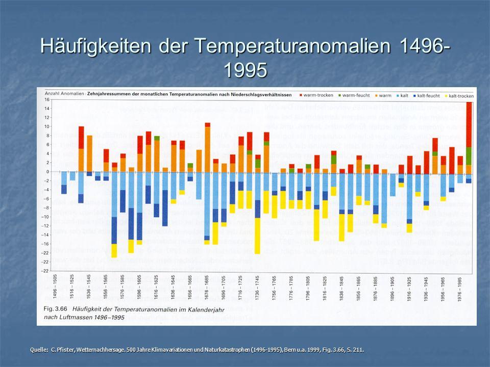 Häufigkeiten der Temperaturanomalien 1496-1995