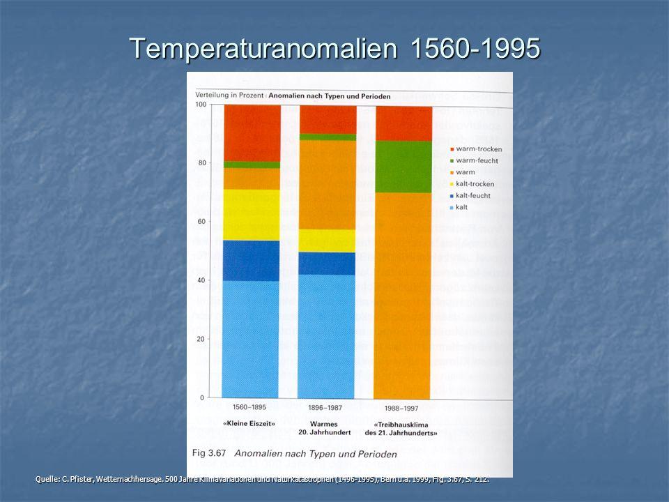 Temperaturanomalien 1560-1995